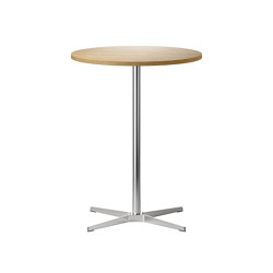 1828 | Tables hautes | Thonet