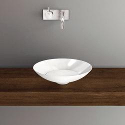 IRIS   Wash basins   Schmidlin