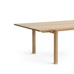 Café | Basic table | Tables de repas | Nikari