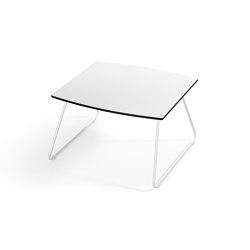 Table Oh! | Tables collectivités | ENEA