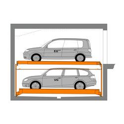 TrendVario 6100 | Semi automatic parking systems | KLAUS Multiparking