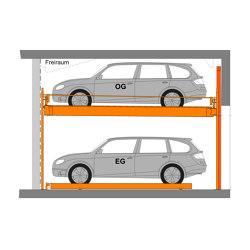 TrendVario 6200+ | Semi automatic parking systems | KLAUS Multiparking