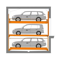 TrendVario 6300 | Semi automatic parking systems | KLAUS Multiparking