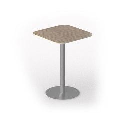 Column Table 80 | Contract tables | Conceptual