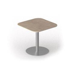 Column Table 80 | Tables collectivités | Conceptual