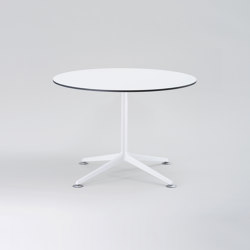 NEXT_ESTERNO | Contract tables | FORMvorRAT