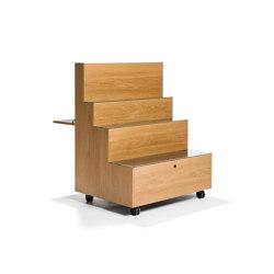 Rampa | Sideboards | Karakter