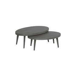 Orlando Iconic   Loungetable Iconic Stone Grey Two Table Seat   Coffee tables   MBM