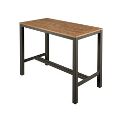 Aura High Dining Table 140 (Teak Top and Graphite Frame) | Standing tables | Barlow Tyrie