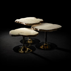 Nesting tables | Tables