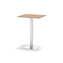 Treand-B bases de tables | Tréteaux | Atmosphera