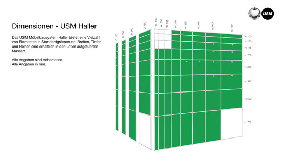 USM Haller Shelving | Pure White by USM | Shelving