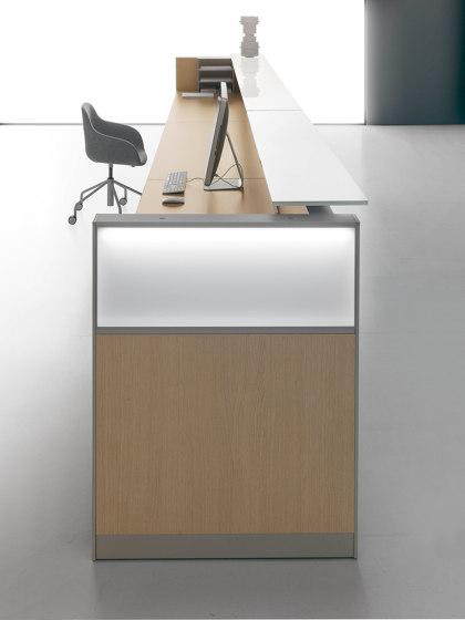 DV702-LED de DVO | Comptoirs
