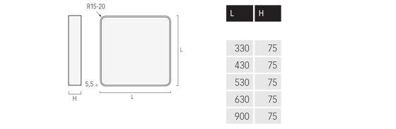 Caleo A2/X2 de Lightnet | Plafonniers