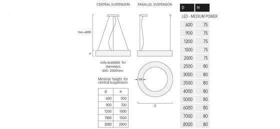 Ringo Star G1/P1 de Lightnet | Suspensions