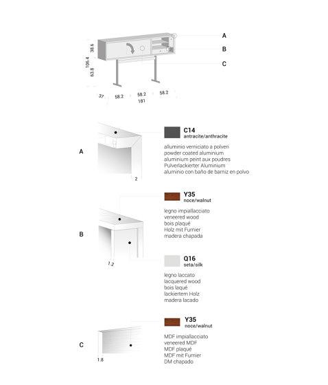 Monolith de Extendo | Aparadores