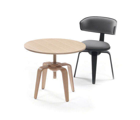 Pivot Table de Marelli | Mesas auxiliares