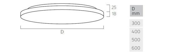 Basic-Y7/X7 von Lightnet | Deckenleuchten
