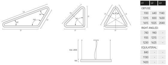 Three Peaks P/G de Lightnet | Suspensions