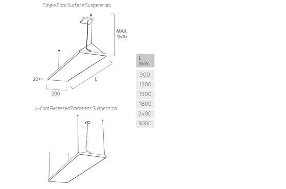 Cubic Evolution G4/P4 de Lightnet   Suspensions