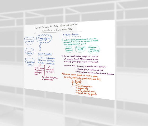 Kleines Whiteboard von Artis Space Systems GmbH | Regale