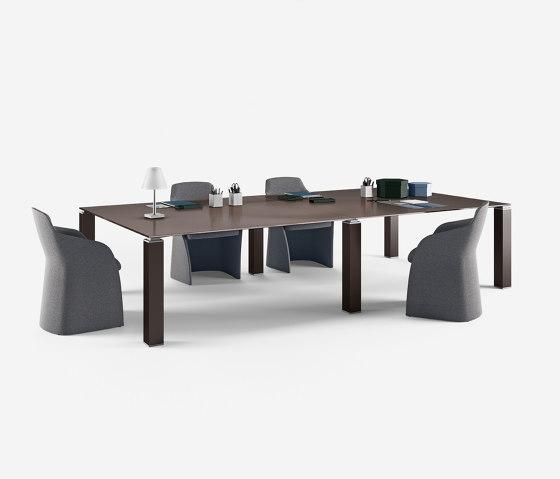 Tao meeting de Sinetica Industries | Mesas contract