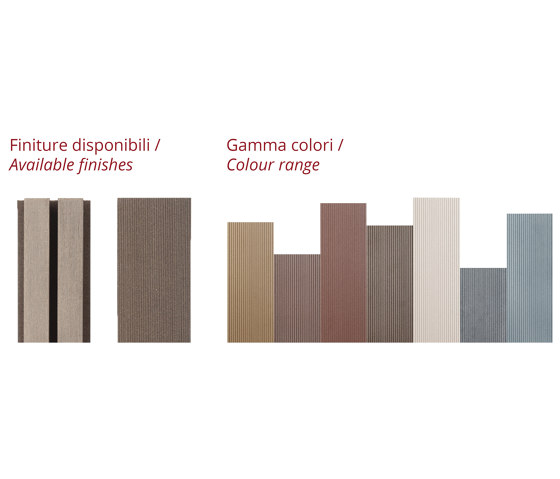 plus profile 70x38 by plasticWOOD | Facade systems