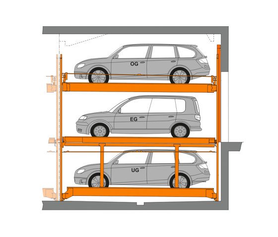 TrendVario 6300+ by KLAUS Multiparking | Semi automatic parking systems