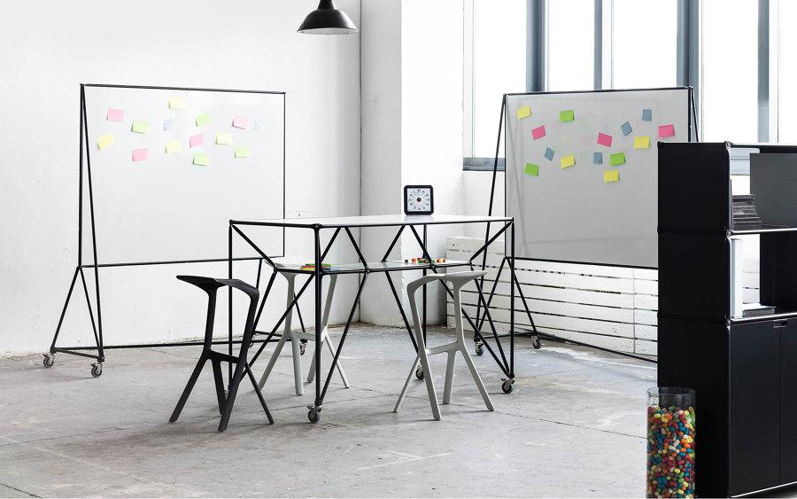 Mobile Einrichtung: die Design Thinking Line® von System 180   Aktuelles
