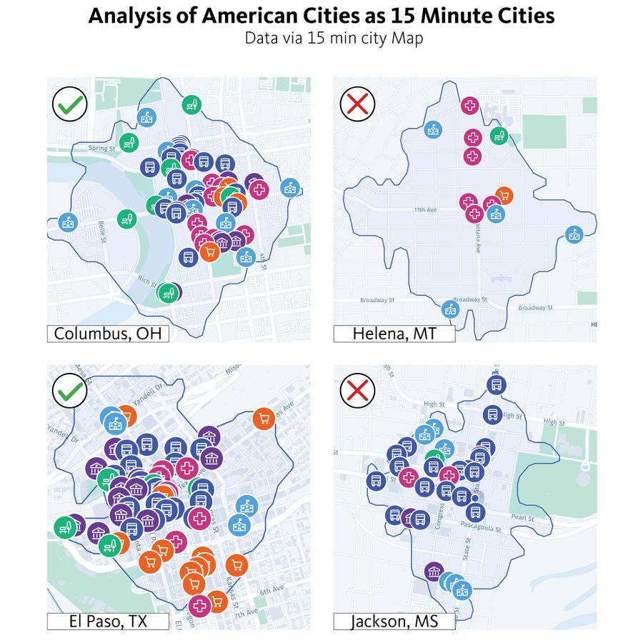 15-Minuten-Städte | Aktuelles