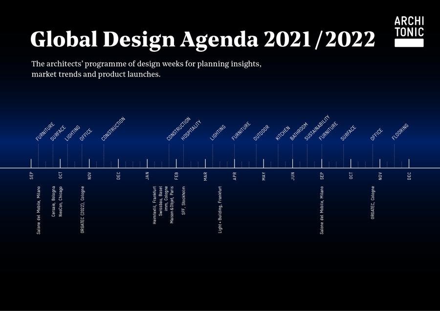 The Global Design Agenda is back! | News